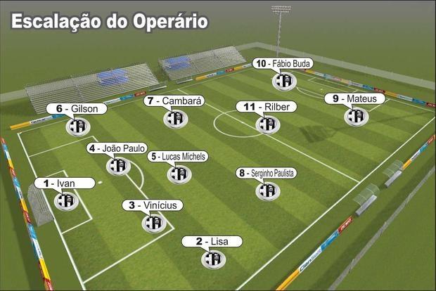 Escalação - Operário x Atlético Paranaense
